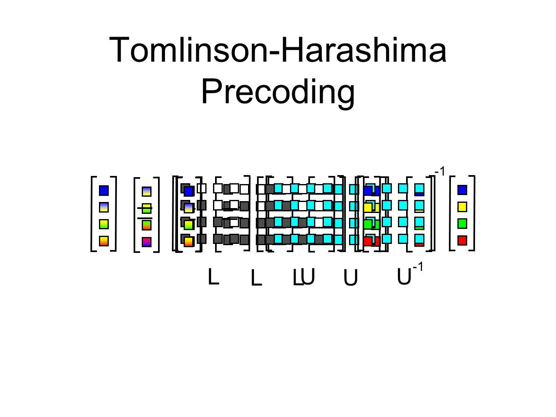 Tomlinson-Harashima Precoding LU LUU L