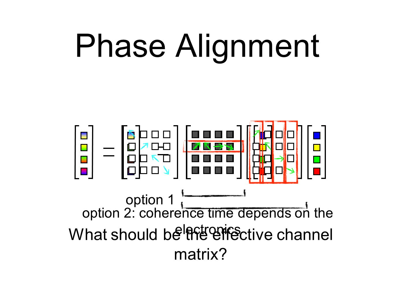 What should be the effective channel matrix? option 1 option 2: coherence time depends on the electronics