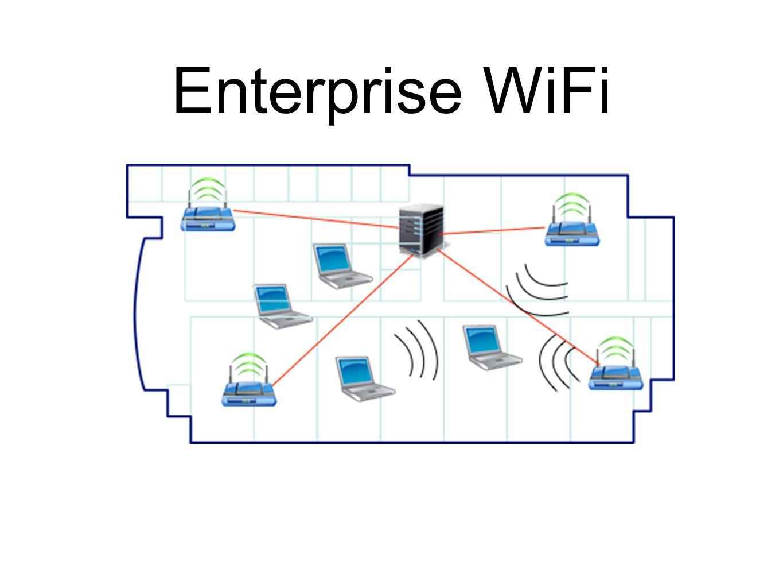Enterprise WiFi