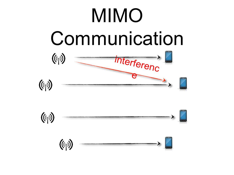 MIMO Communication interferenc e