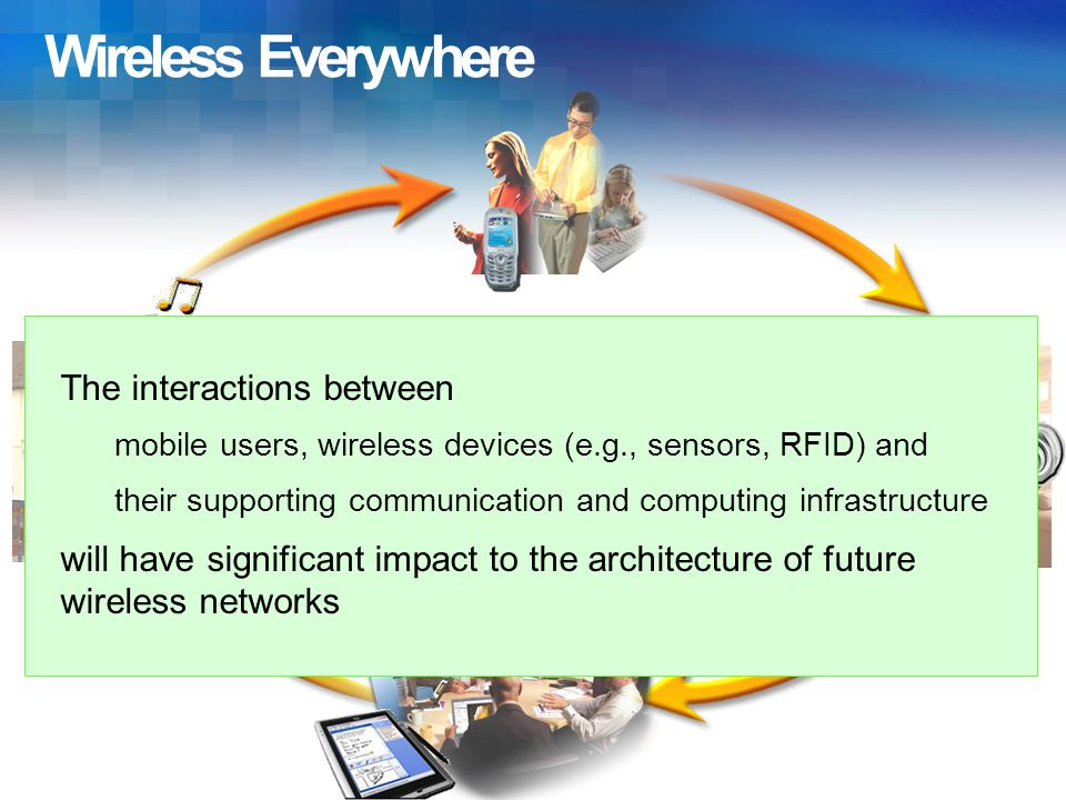 Wireless Everywhere The interactions between mobile users, wireless devices (e.g., sensors, RFID) and their supporting communication and computing infrastructure will have significant impact to the architecture of future wireless networks