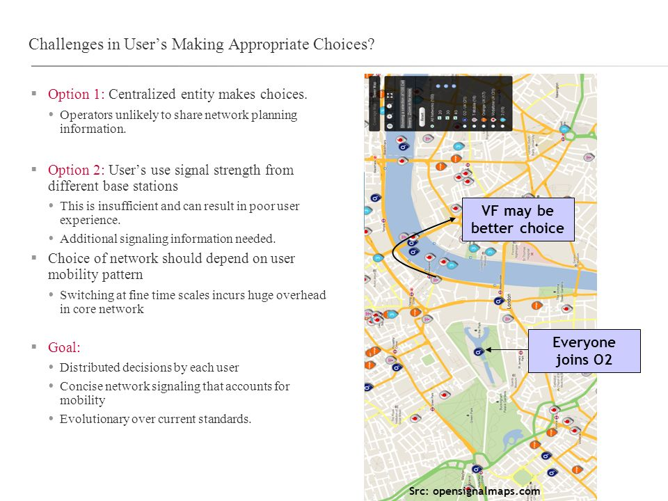 Challenges in Users Making Appropriate Choices? Option 1: Centralized entity makes choices. Operators unlikely to share network planning information.