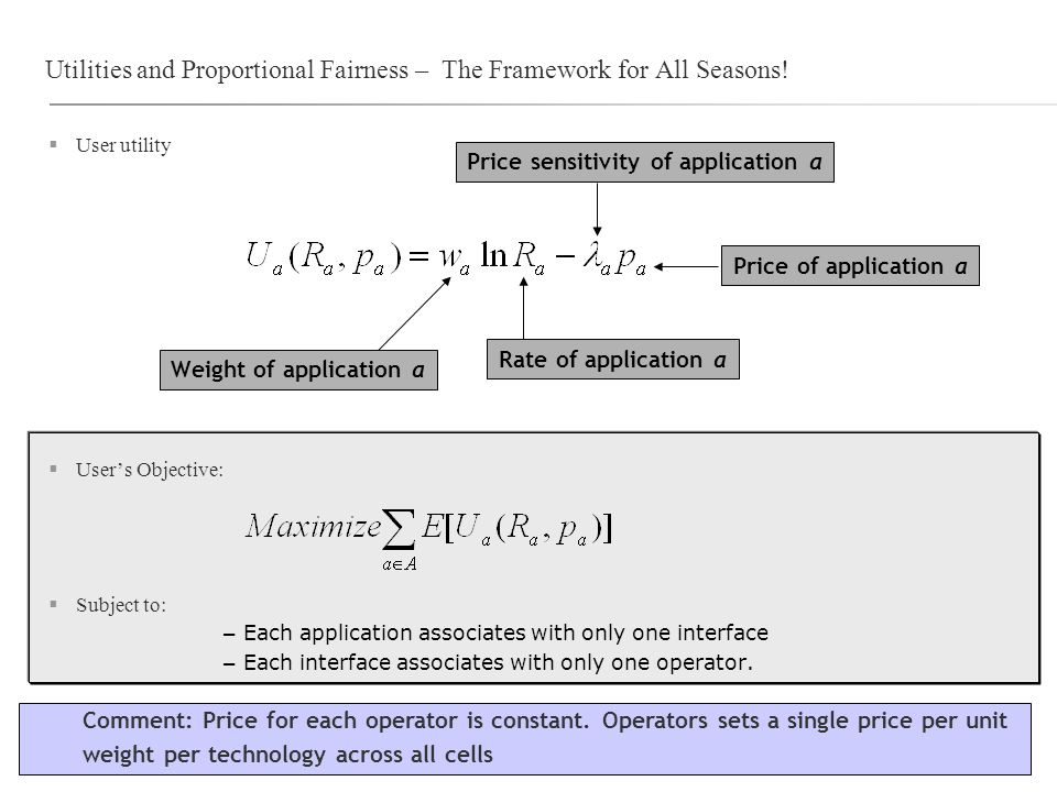 Utilities and Proportional Fairness – The Framework for All Seasons! User utility Users Objective: Subject to: – Each application associates with only