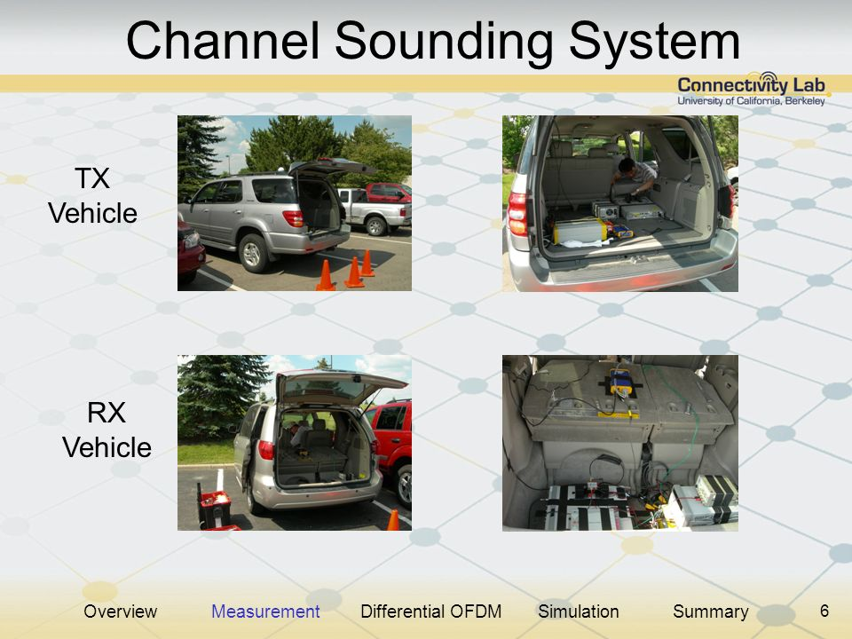 6 Channel Sounding System TX Vehicle RX Vehicle OverviewMeasurementDifferential OFDMSimulationSummary