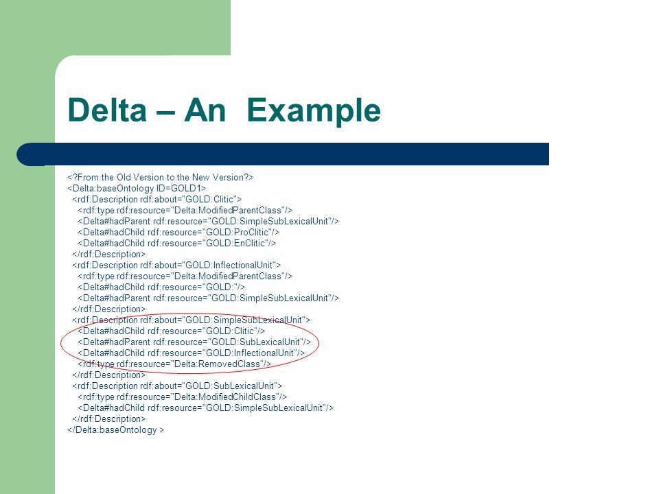 Delta – An Example