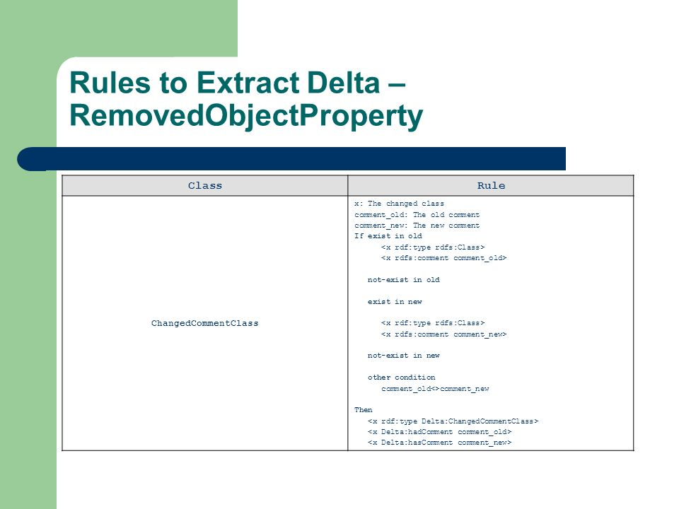 Rules to Extract Delta – RemovedObjectProperty ClassRule ChangedCommentClass x: The changed class comment_old: The old comment comment_new: The new co
