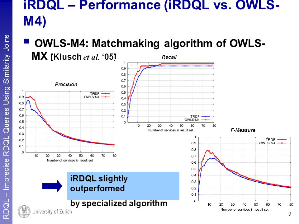 iRDQL – Imprecise RDQL Queries Using Similarity Joins 9 iRDQL – Performance (iRDQL vs. OWLS- M4) iRDQL slightly outperformed by specialized algorithm