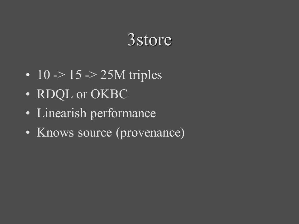 3store 10 -> 15 -> 25M triples RDQL or OKBC Linearish performance Knows source (provenance)