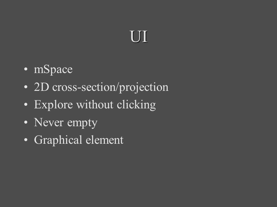 UI mSpace 2D cross-section/projection Explore without clicking Never empty Graphical element