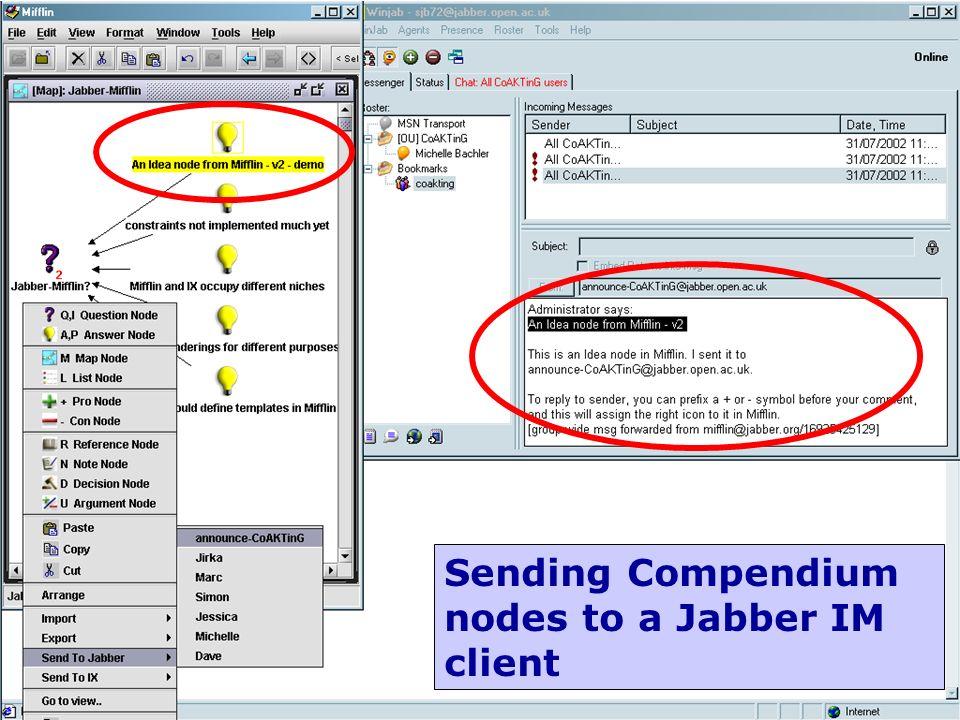 Sending Compendium nodes to a Jabber IM client
