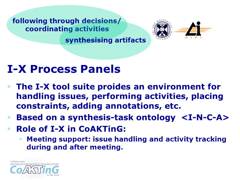 I-X Process Panels The I-X tool suite proides an environment for handling issues, performing activities, placing constraints, adding annotations, etc.