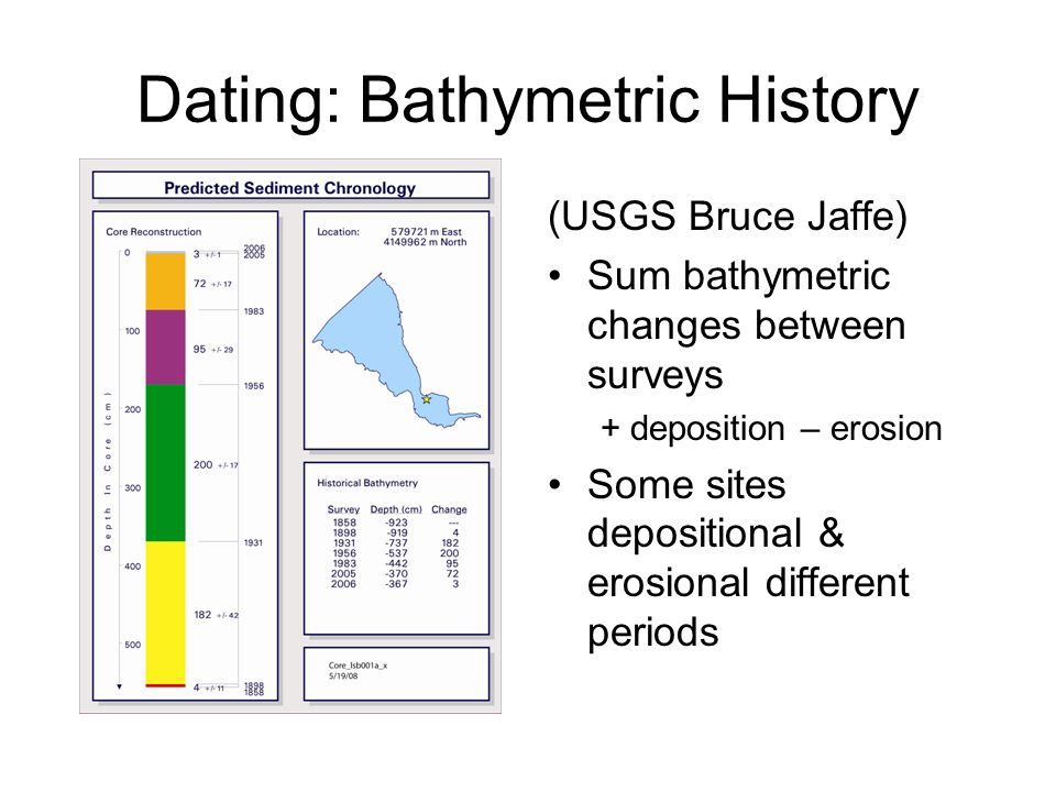 Dating: Bathymetric History (USGS Bruce Jaffe) Sum bathymetric changes between surveys + deposition – erosion Some sites depositional & erosional different periods