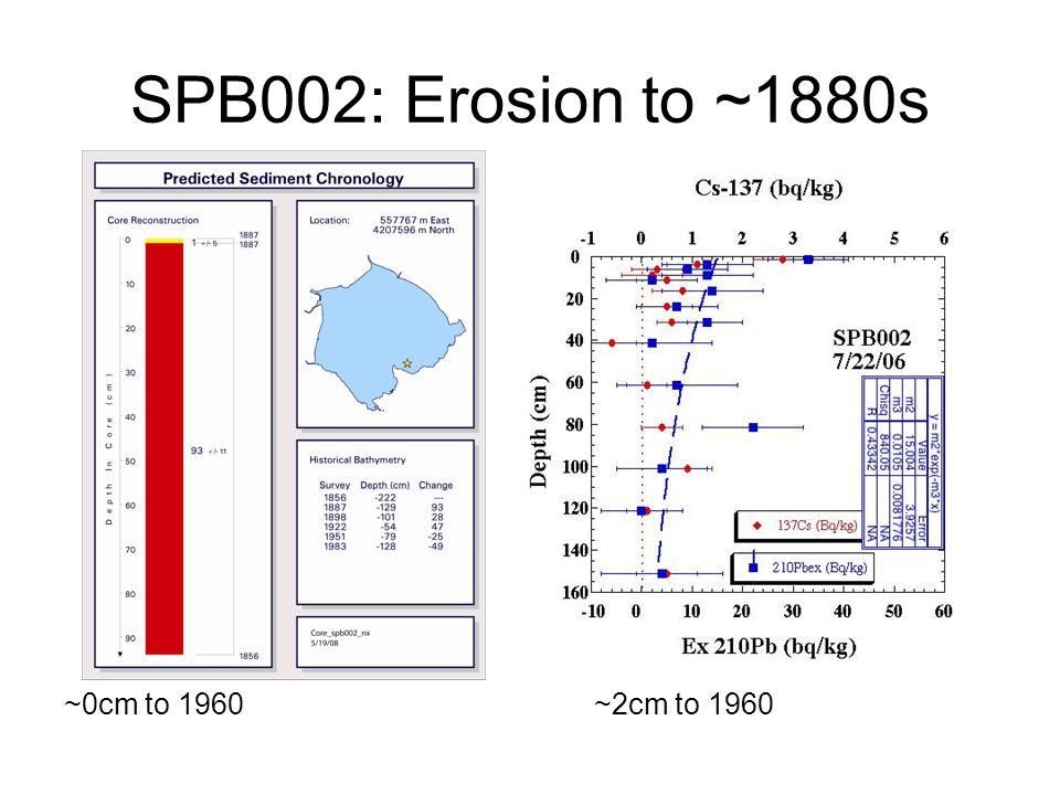 SPB002: Erosion to ~1880s ~0cm to 1960~2cm to 1960
