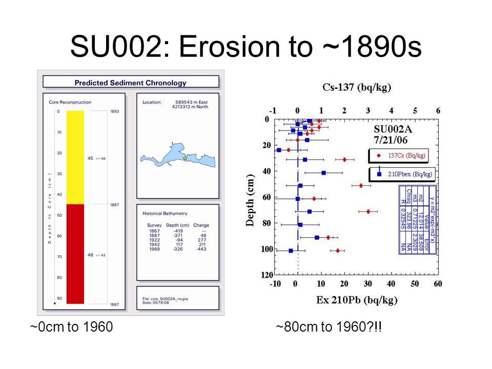 SU002: Erosion to ~1890s ~0cm to 1960~80cm to 1960?!!