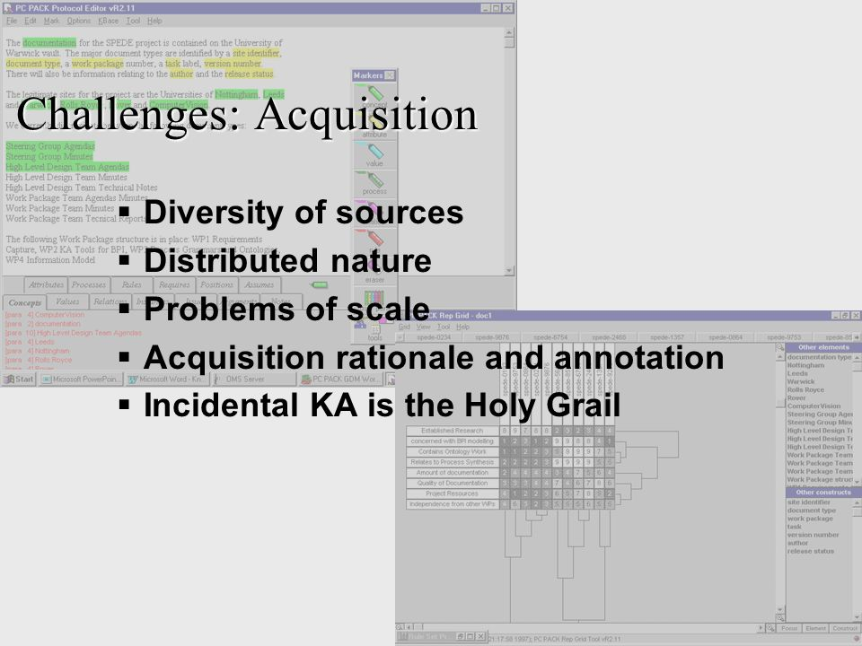 Challenges: Acquisition Diversity of sources Distributed nature Problems of scale Acquisition rationale and annotation Incidental KA is the Holy Grail