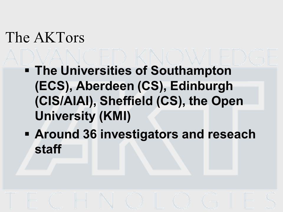 The AKTors The Universities of Southampton (ECS), Aberdeen (CS), Edinburgh (CIS/AIAI), Sheffield (CS), the Open University (KMI) Around 36 investigators and reseach staff