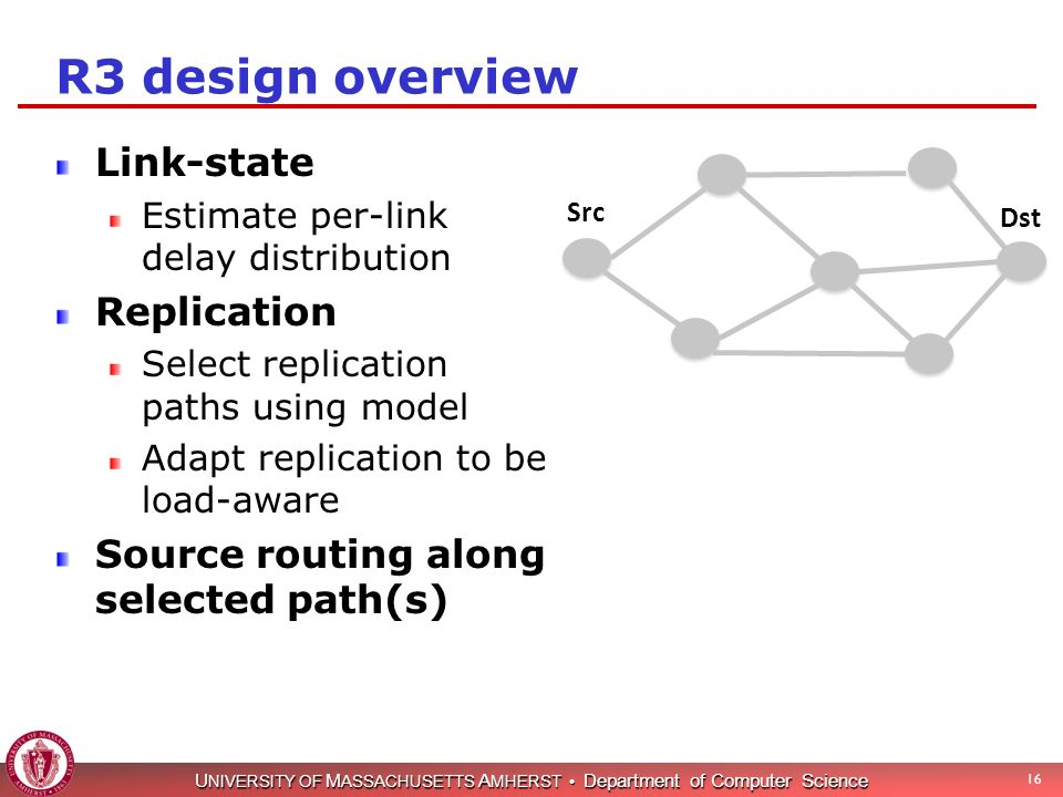 U NIVERSITY OF M ASSACHUSETTS A MHERST Department of Computer Science 16 R3 design overview Src Dst Link-state Estimate per-link delay distribution Replication Select replication paths using model Adapt replication to be load-aware Source routing along selected path(s)