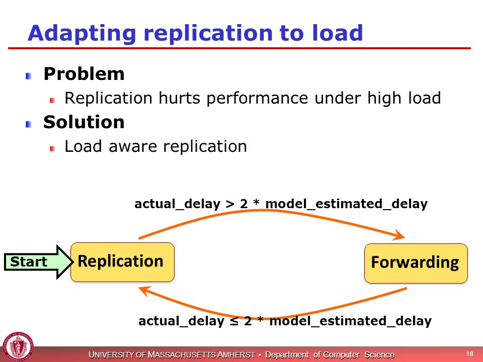 U NIVERSITY OF M ASSACHUSETTS A MHERST Department of Computer Science 18 Problem Replication hurts performance under high load Solution Load aware replication Adapting replication to load Forwarding Replication Start actual_delay > 2 * model_estimated_delay actual_delay 2 * model_estimated_delay