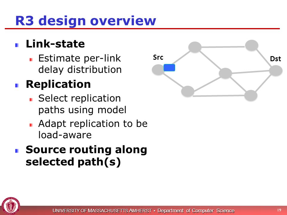 U NIVERSITY OF M ASSACHUSETTS A MHERST Department of Computer Science 19 R3 design overview Link-state Estimate per-link delay distribution Replication Select replication paths using model Adapt replication to be load-aware Source routing along selected path(s) Src Dst