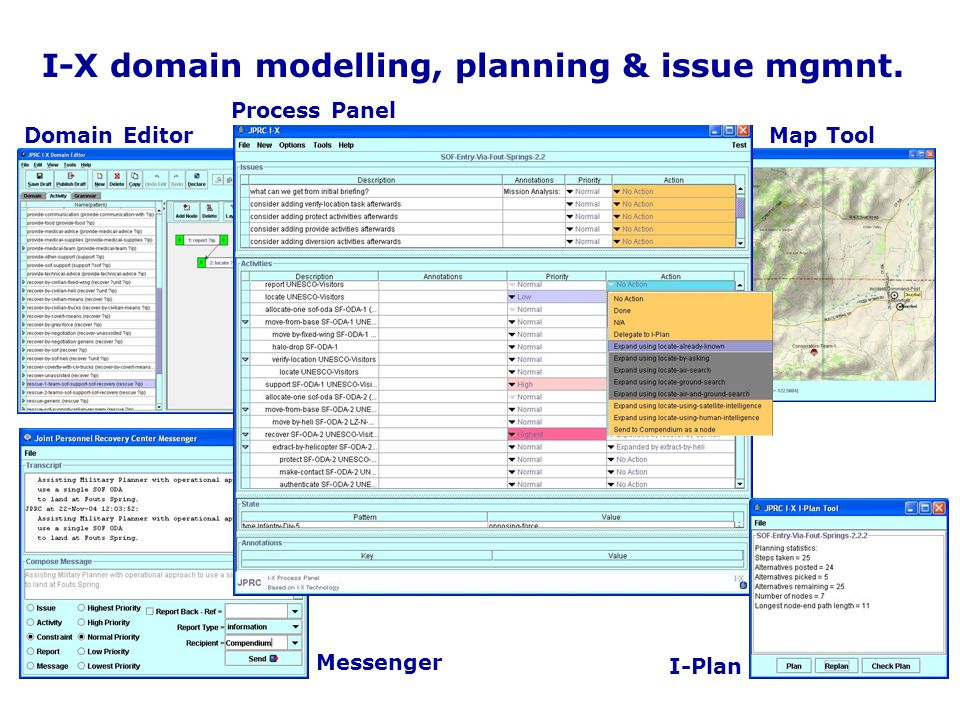 I-X domain modelling, planning & issue mgmnt. Process Panel Domain Editor Messenger Map Tool I-Plan