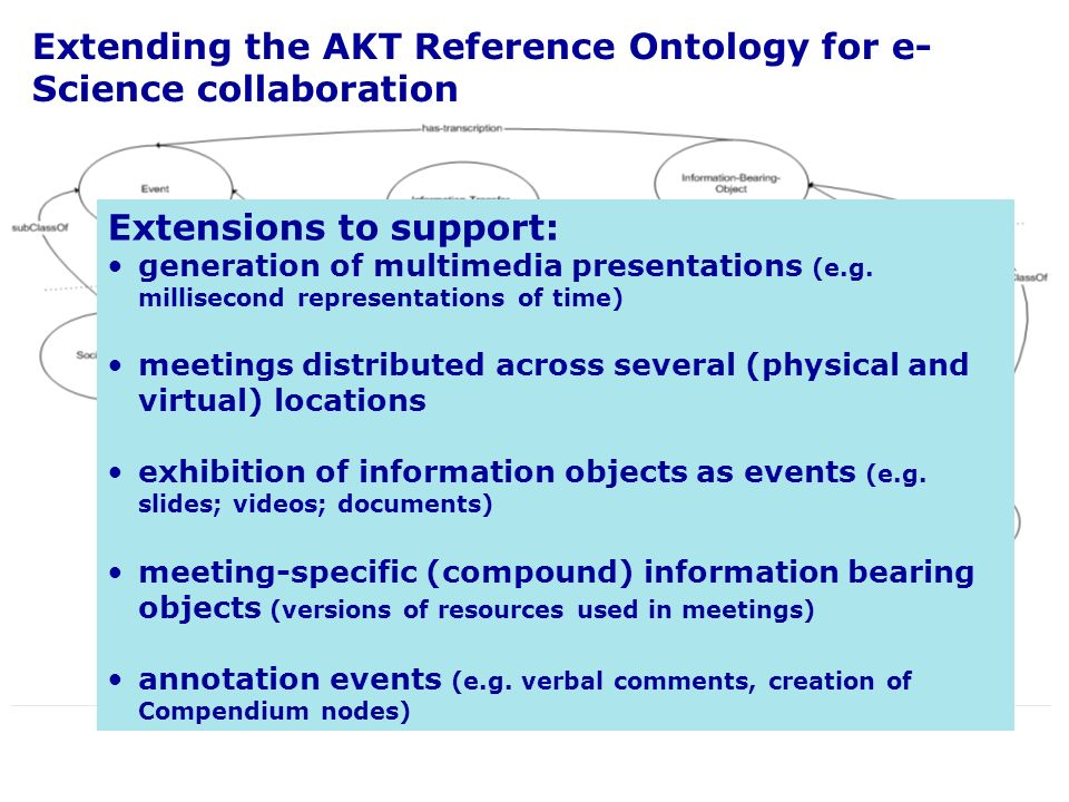 Extending the AKT Reference Ontology for e- Science collaboration Extensions to support: generation of multimedia presentations (e.g.
