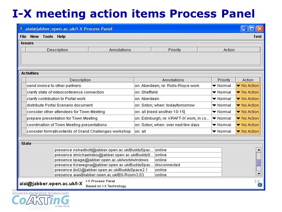 I-X meeting action items Process Panel