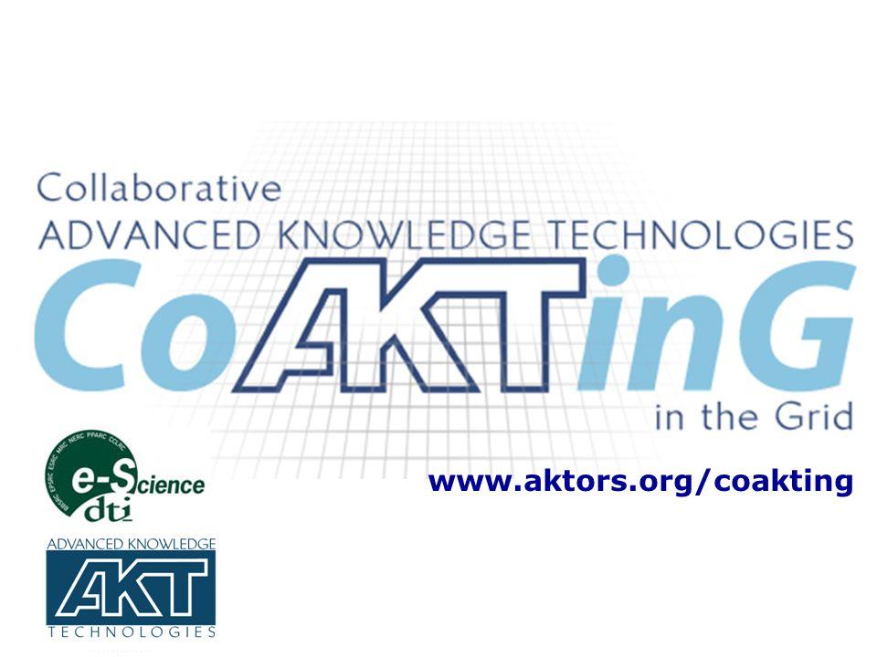 www.aktors.org/coakting