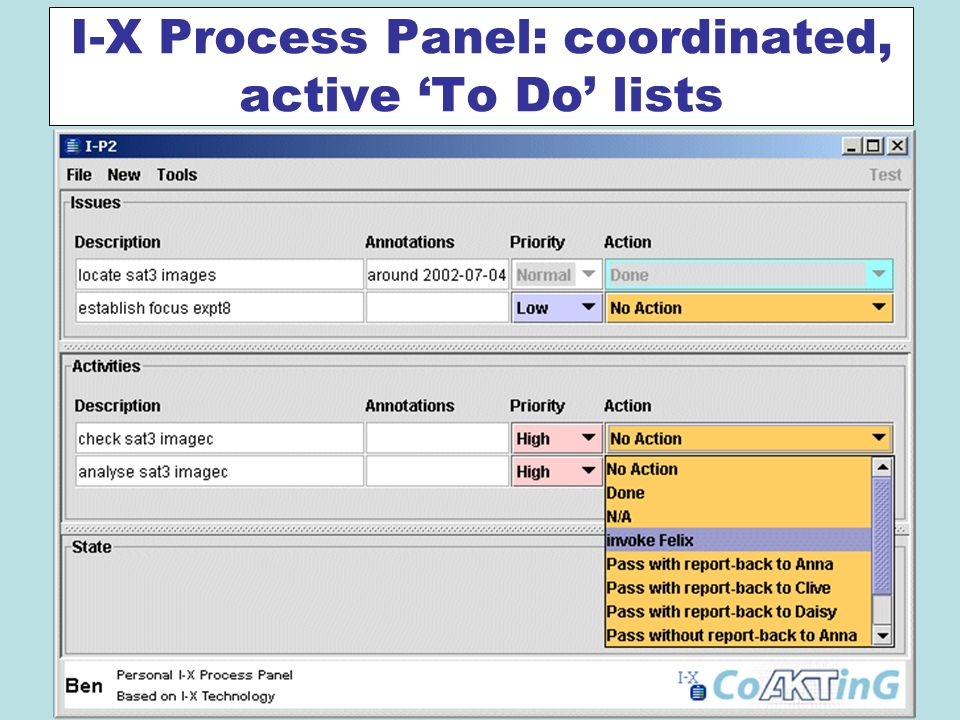 I-X Process Panel: coordinated, active To Do lists