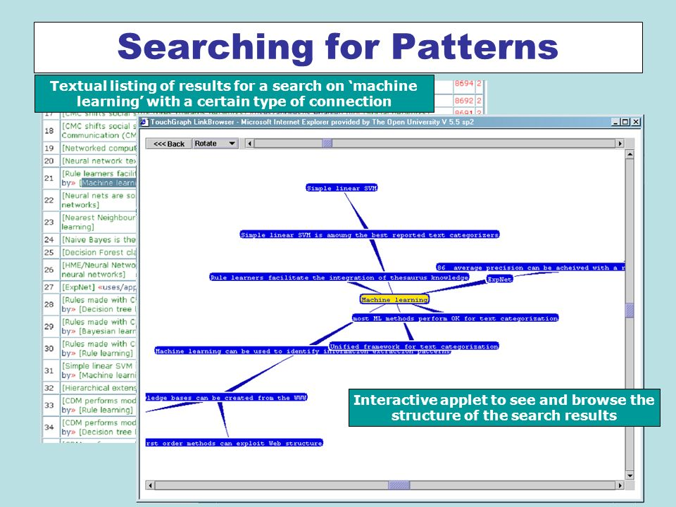 Searching for Patterns Textual listing of results for a search on machine learning with a certain type of connection Interactive applet to see and bro