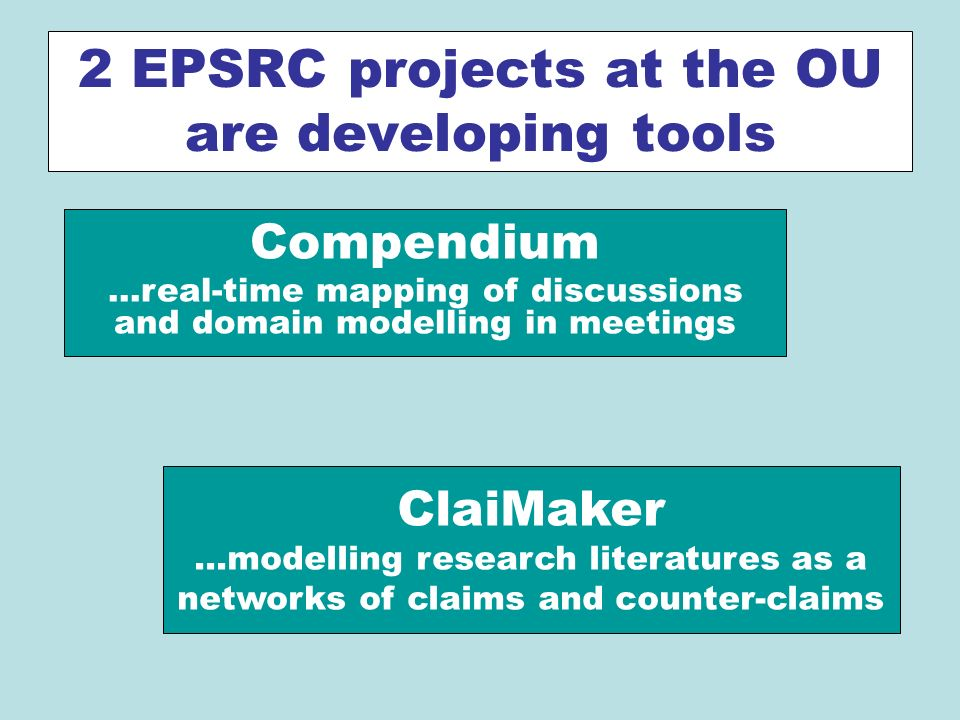 2 EPSRC projects at the OU are developing tools Compendium …real-time mapping of discussions and domain modelling in meetings ClaiMaker …modelling research literatures as a networks of claims and counter-claims