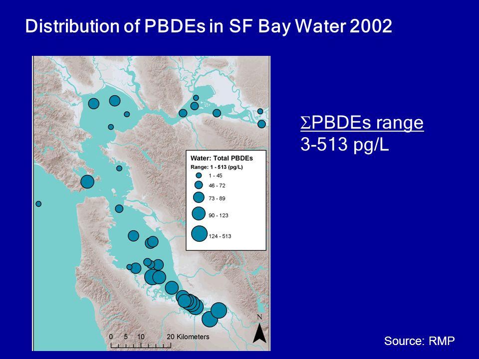 PBDEs range 0.2-212 ng/g dry wt Distribution of PBDEs in SF Bay Sediments 2002 Source: RMP