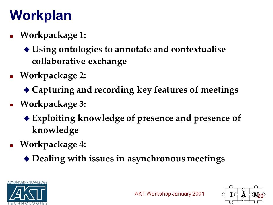 AKT Workshop January 2001 20 Workplan n Workpackage 1: u Using ontologies to annotate and contextualise collaborative exchange n Workpackage 2: u Capturing and recording key features of meetings n Workpackage 3: u Exploiting knowledge of presence and presence of knowledge n Workpackage 4: u Dealing with issues in asynchronous meetings