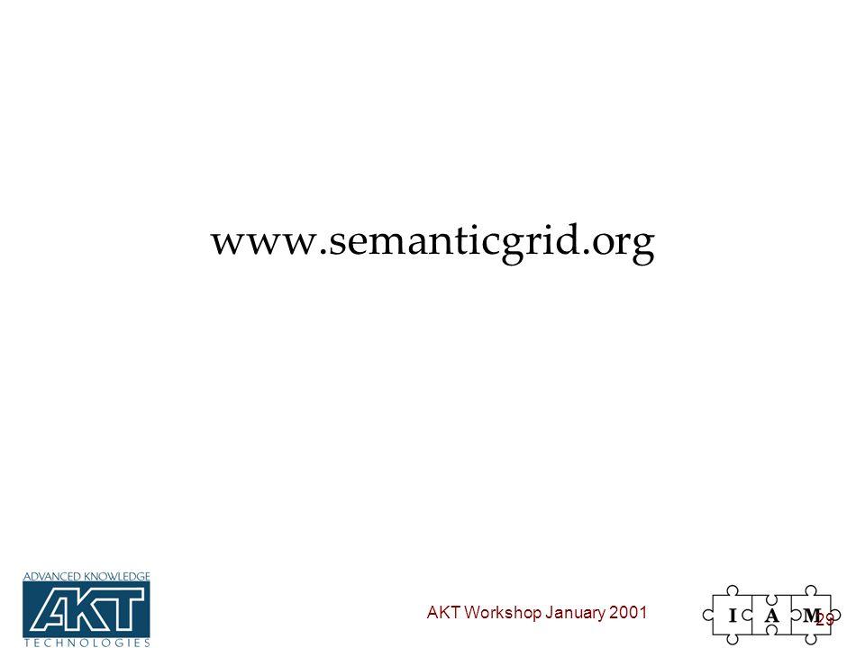 AKT Workshop January 2001 29 www.semanticgrid.org