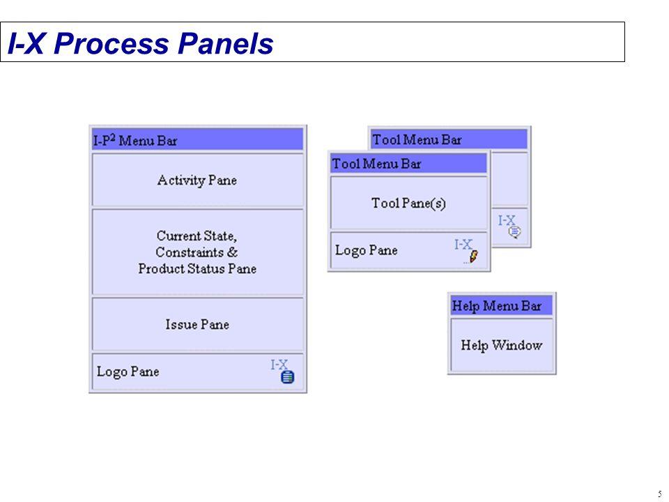 5 I-X Process Panels