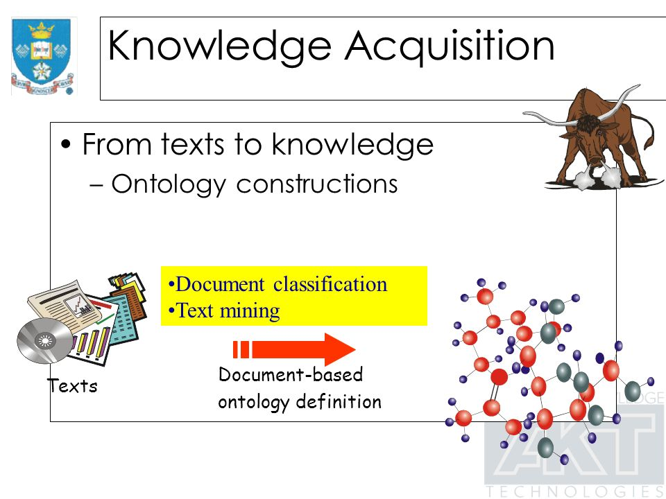 Knowledge Acquisition From texts to knowledge –Ontology constructions Document-based ontology definition Document classification Text mining Texts