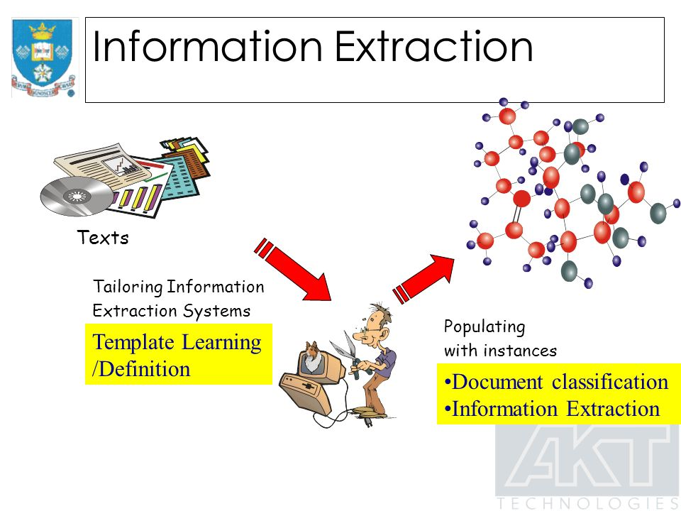 Information Extraction Texts Tailoring Information Extraction Systems Template Learning /Definition Populating with instances Document classification