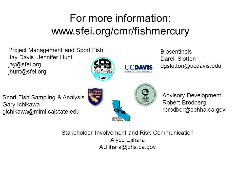 For more information: www.sfei.org/cmr/fishmercury Biosentinels Darell Slotton dgslotton@ucdavis.edu Stakeholder Involvement and Risk Communication Alyce Ujihara AUjihara@dhs.ca.gov Advisory Development Robert Brodberg rbrodber@oehha.ca.gov Sport Fish Sampling & Analysis Gary Ichikawa gichikawa@mlml.calstate.edu Project Management and Sport Fish Jay Davis, Jennifer Hunt jay@sfei.org jhunt@sfei.org