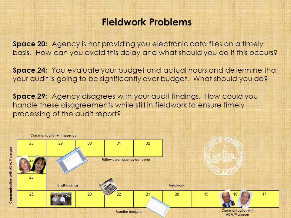 FieldworkDraft findings Communication with ADA/Manager Communication with agency Follow up on agency concerns Communication with ADA/Manager 24 Monitor budgets Fieldwork Problems Space 20: Agency is not providing you electronic data files on a timely basis.