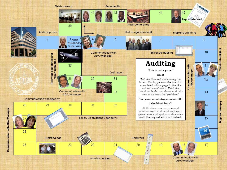 Establish objectives, scope and budget