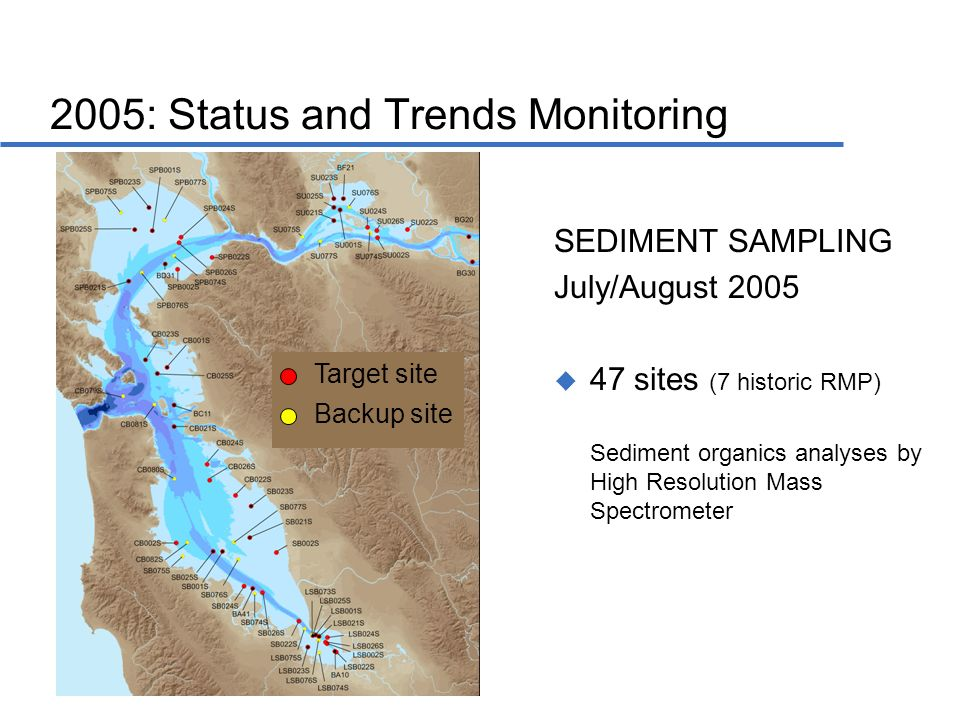 2005: Status and Trends Monitoring SEDIMENT SAMPLING July/August sites (7 historic RMP) Sediment organics analyses by High Resolution Mass Spectrometer Backup site Target site
