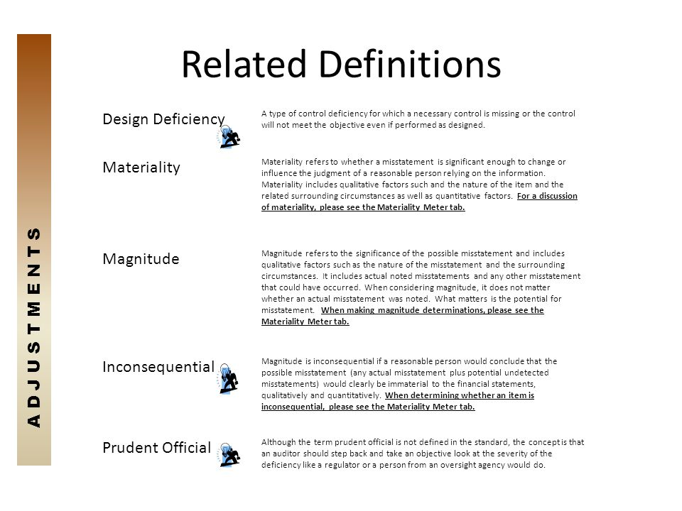 Related Definitions Design Deficiency A type of control deficiency for which a necessary control is missing or the control will not meet the objective