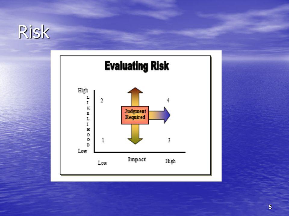 5 Risk
