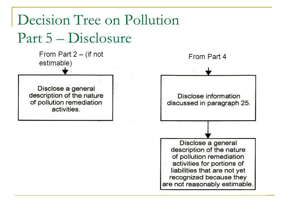Decision Tree on Pollution Part 5 – Disclosure From Part 2 – (if not estimable) From Part 4