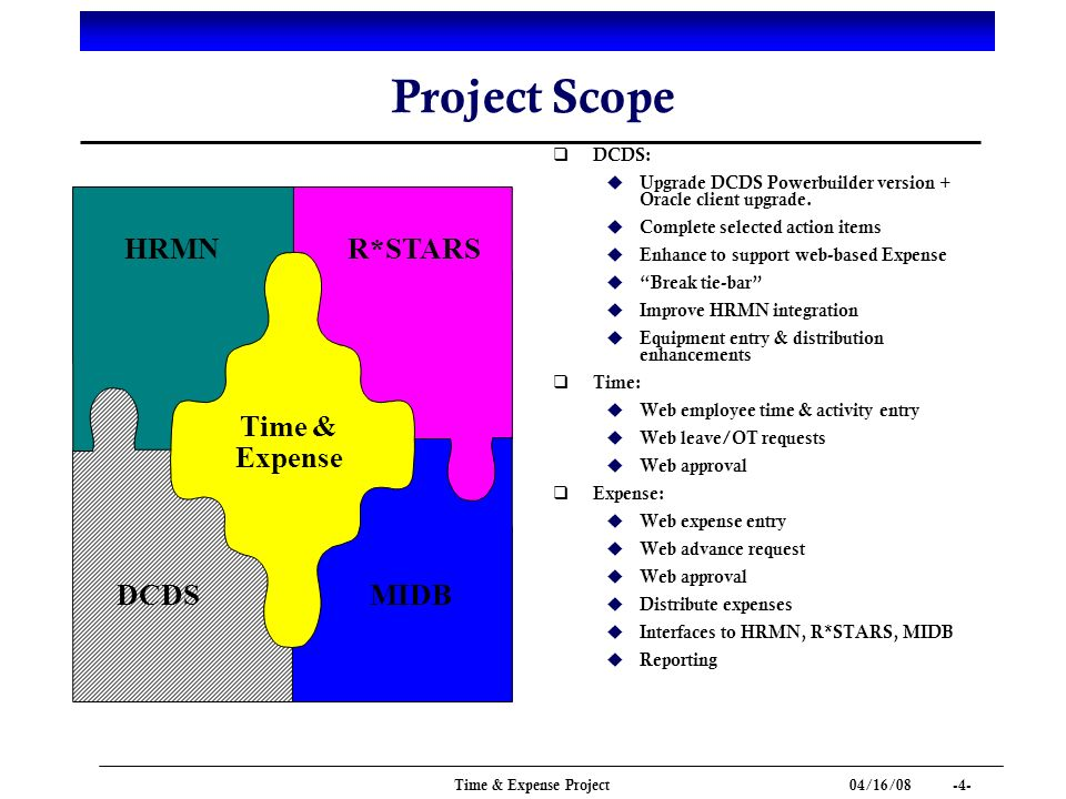 04/16/08 -4- Time & Expense Project Project Scope q DCDS: u Upgrade DCDS Powerbuilder version + Oracle client upgrade. u Complete selected action item