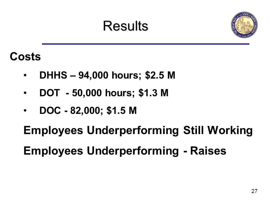 27 Results Costs DHHS – 94,000 hours; $2.5 M DOT - 50,000 hours; $1.3 M DOC - 82,000; $1.5 M Employees Underperforming Still Working Employees Underperforming - Raises