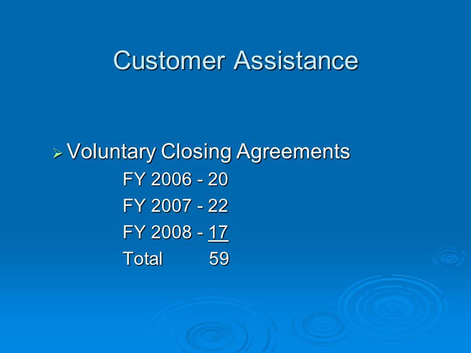 Customer Assistance Voluntary Closing Agreements Voluntary Closing Agreements FY 2006 - 20 FY 2007 - 22 FY 2008 - 17 Total 59