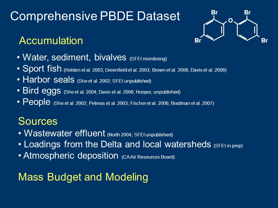 Comprehensive PBDE Dataset Br O Water, sediment, bivalves (SFEI monitoring) Sport fish (Holden et al.