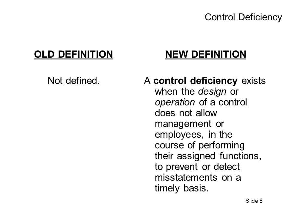 Slide 9 Internal Control Components Control deficiencies may involve one or more of the five interrelated components of internal control (SAS 55) –Control environment –Risk assessment –Control activities –Information and communication –Monitoring