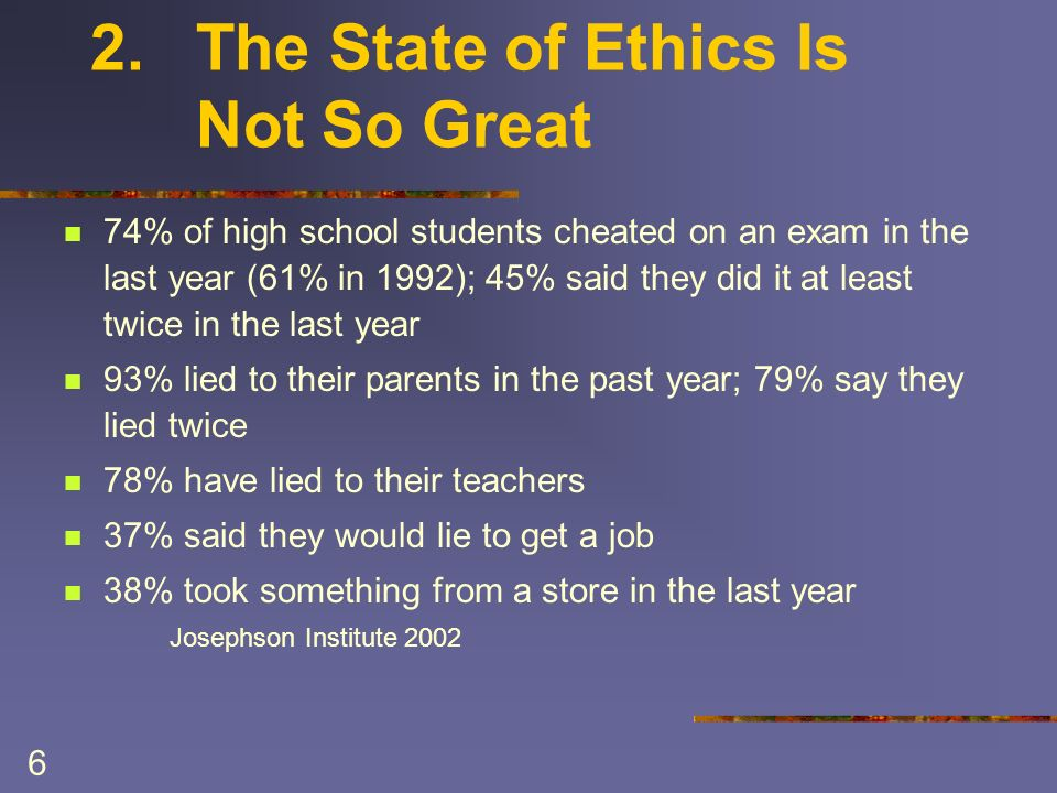 6 2. The State of Ethics Is Not So Great 74% of high school students cheated on an exam in the last year (61% in 1992); 45% said they did it at least