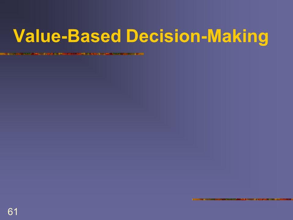61 Value-Based Decision-Making